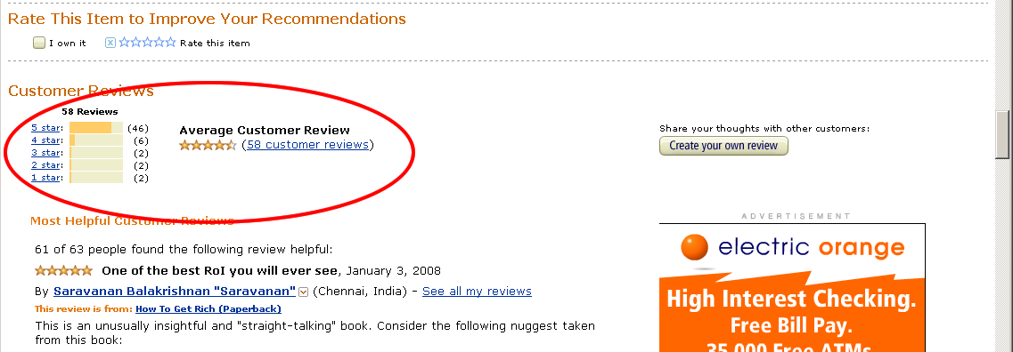 buy book reviews on amazon